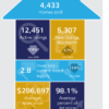 Kansas Housing Market Stats – June 2016