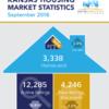 Kansas Housing Market Stats – September 2016