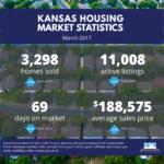 Kansas Housing Market Stats – March 2017