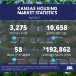 Kansas Housing Market Stats – April 2017