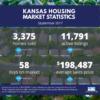 Kansas Housing Market Stats – September 2017