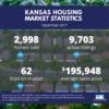 Kansas Housing Market Stats – December 2017