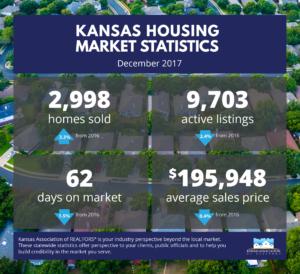 December 2017 Market Stats