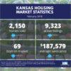 Kansas Housing Market Stats – February 2018