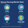 Kansas Housing Market Stats – March 2020