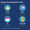 Kansas Housing Market Stats – April 2020