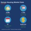 Kansas Housing Market Stats – June 2020