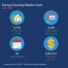 Kansas Housing Market Stats – June 2021