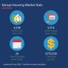 Kansas Housing Market Stats – July 2021